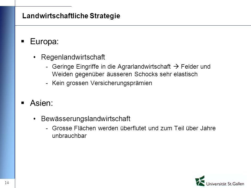 Landwirtschaftliche Strategie