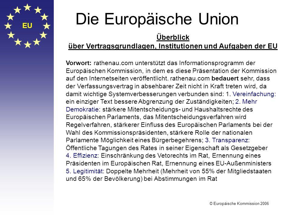 über Vertragsgrundlagen, Institutionen und Aufgaben der EU