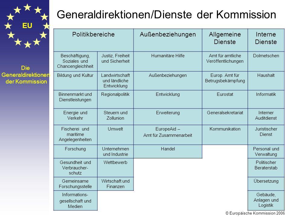 Generaldirektionen/Dienste der Kommission