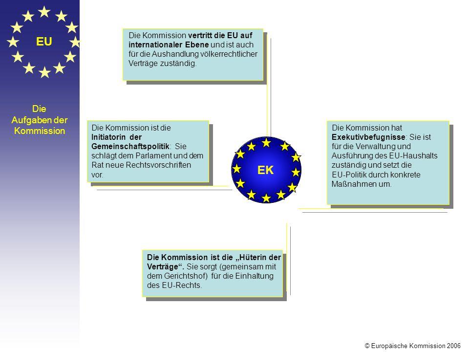 EU EK Die Aufgaben der Kommission
