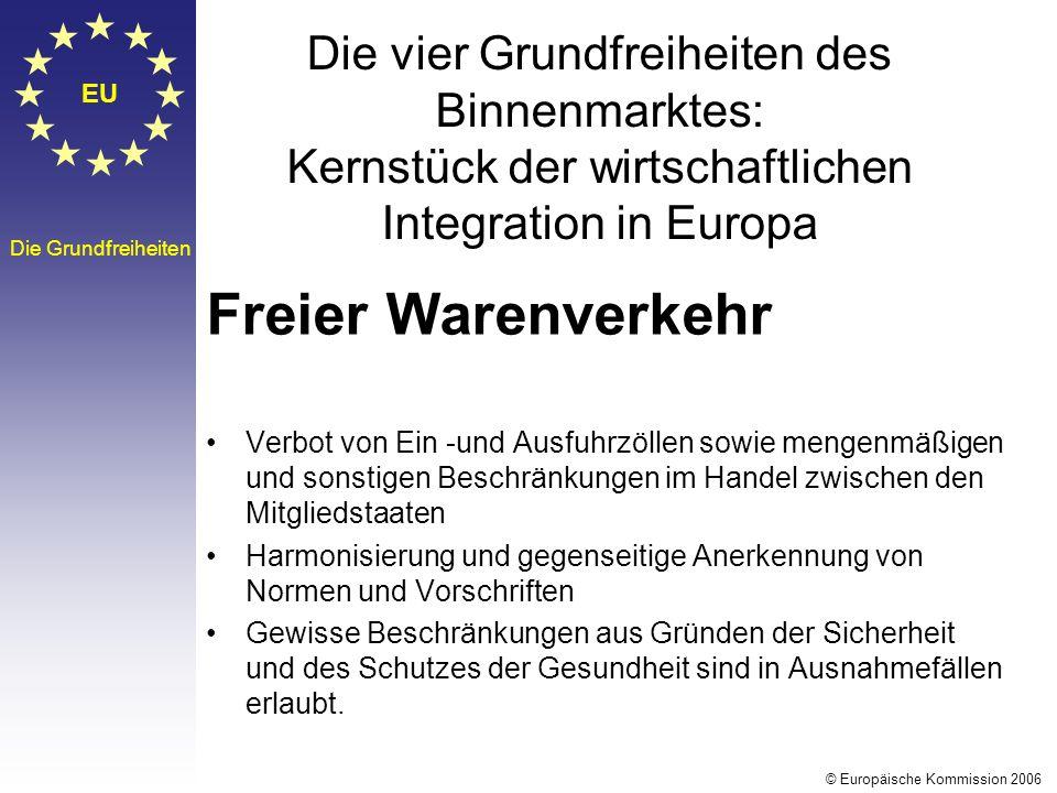 Die vier Grundfreiheiten des Binnenmarktes: Kernstück der wirtschaftlichen Integration in Europa