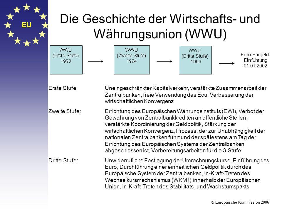 Die Geschichte der Wirtschafts- und Währungsunion (WWU)
