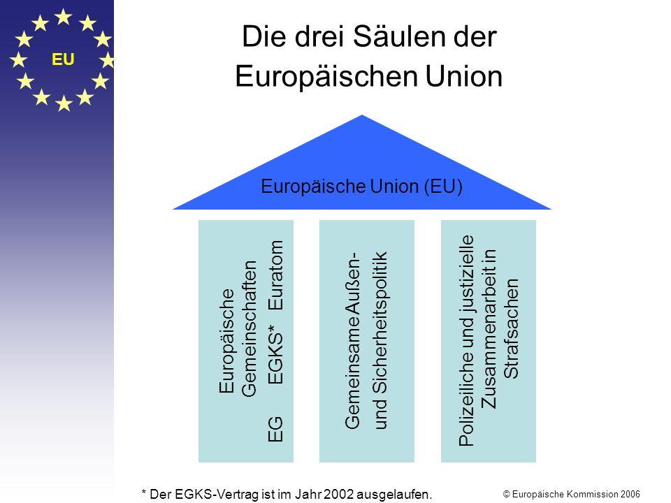 Die drei Säulen der Europäischen Union