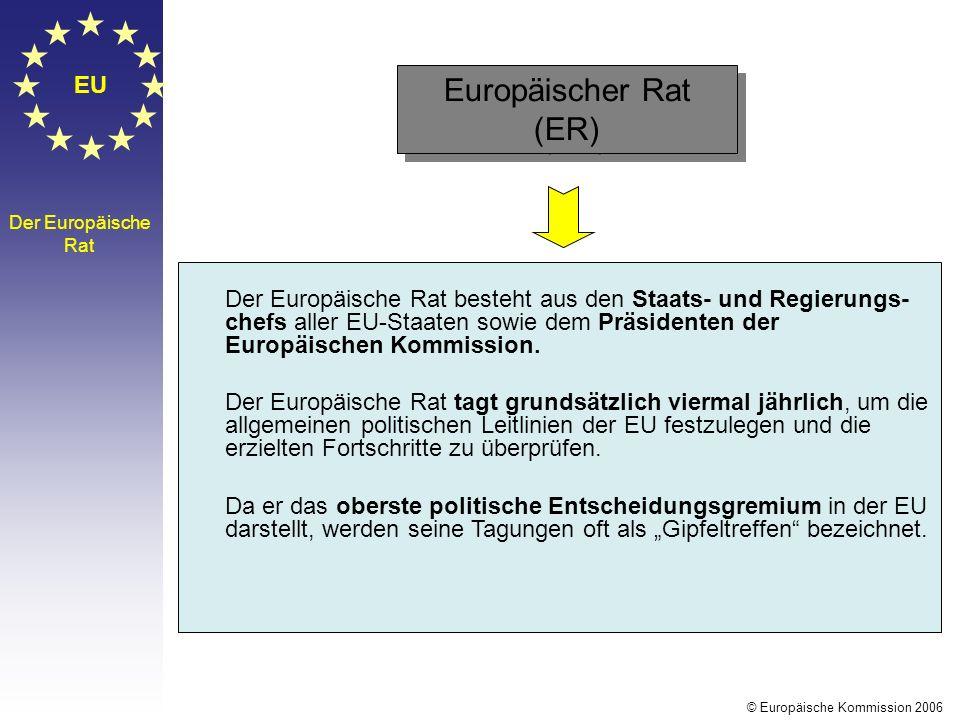 Europäischer Rat (ER) EU