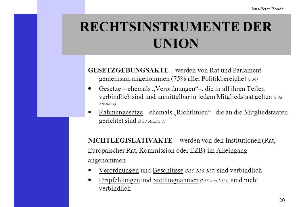 RECHTSINSTRUMENTE DER UNION