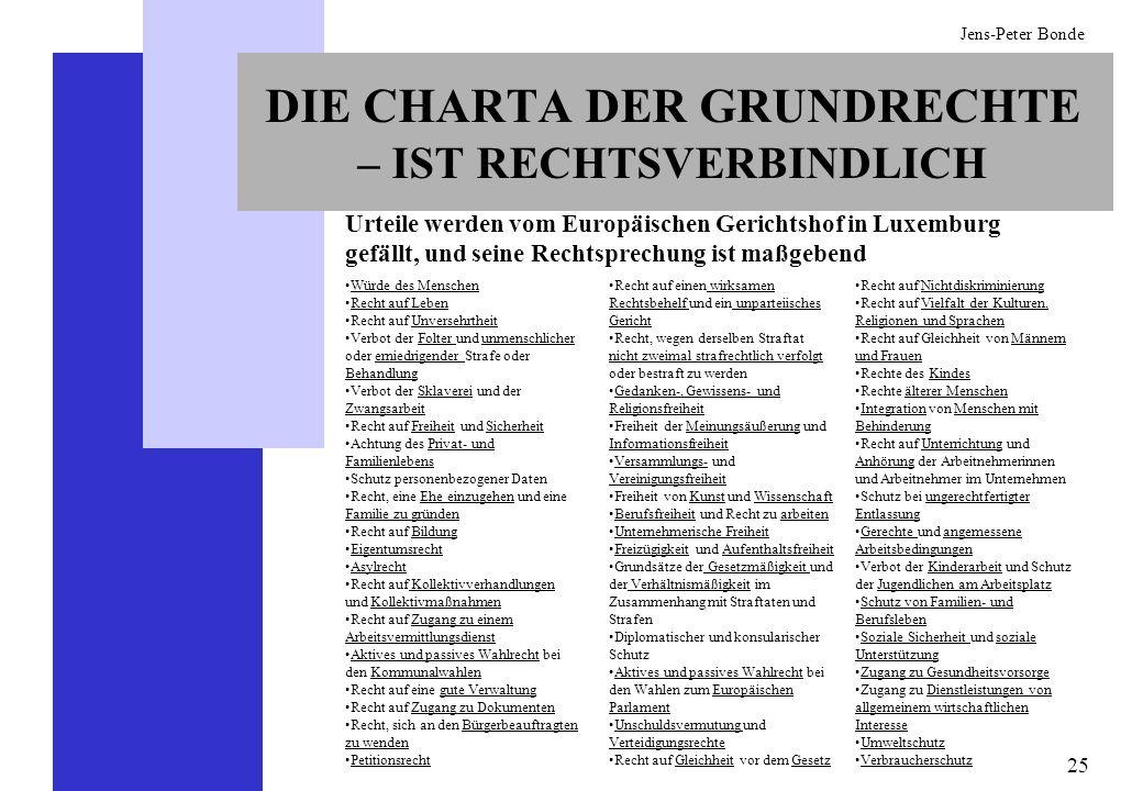 DIE CHARTA DER GRUNDRECHTE – IST RECHTSVERBINDLICH