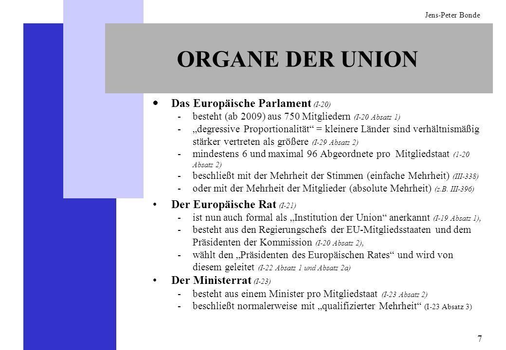 ORGANE DER UNION Das Europäische Parlament (I-20)
