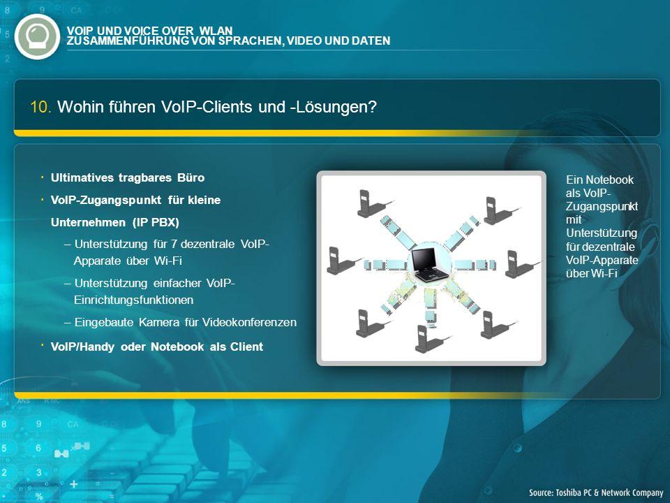 10. Wohin führen VoIP-Clients und -Lösungen