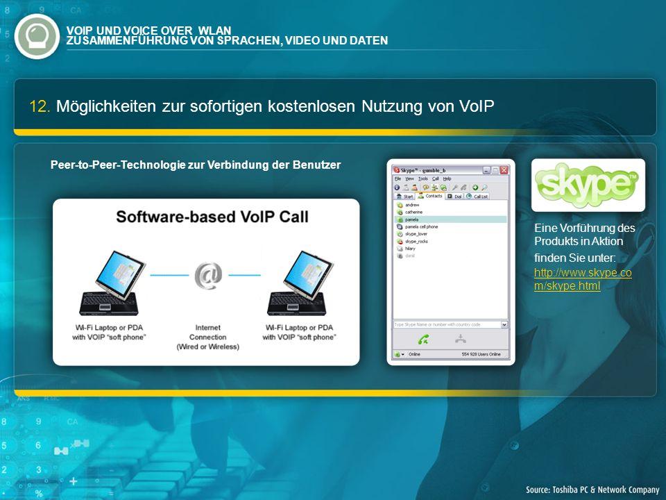 12. Möglichkeiten zur sofortigen kostenlosen Nutzung von VoIP