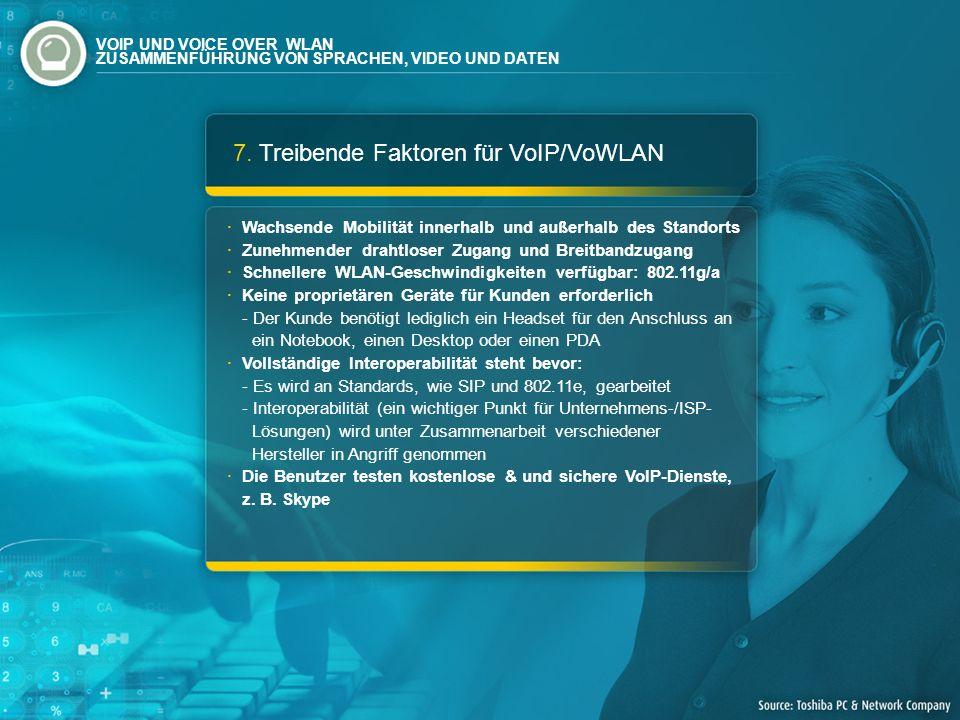 7. Treibende Faktoren für VoIP/VoWLAN