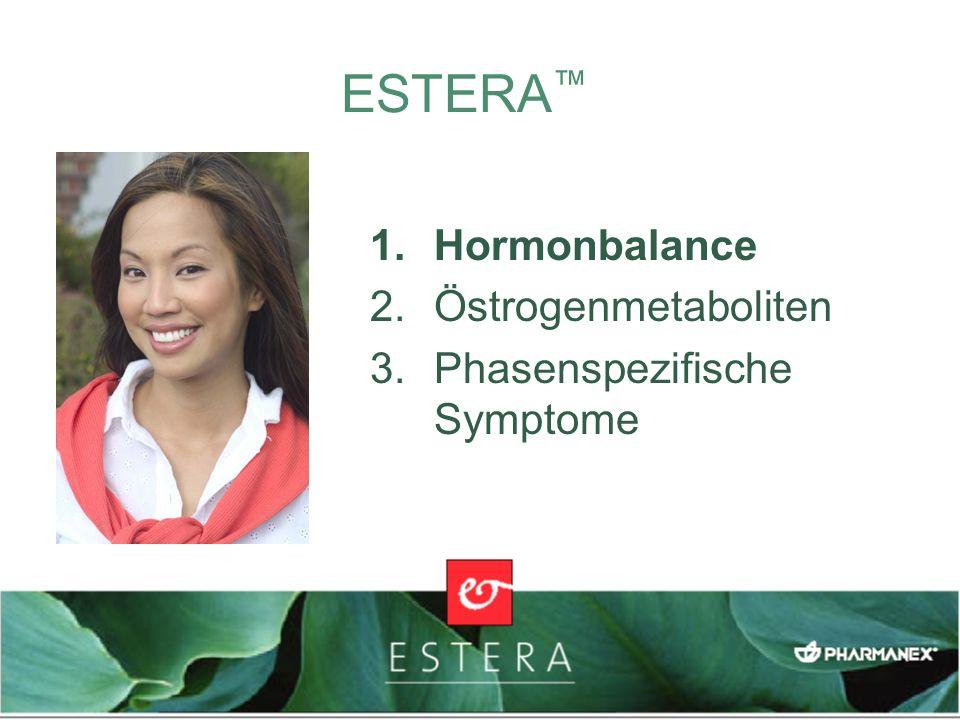 ESTERA™ Hormonbalance Östrogenmetaboliten Phasenspezifische Symptome