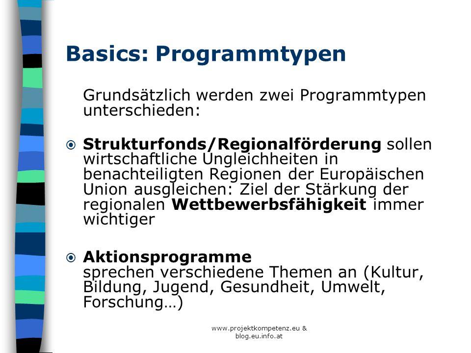 Basics: Programmtypen