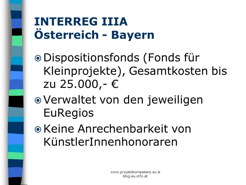 INTERREG IIIA Österreich - Bayern