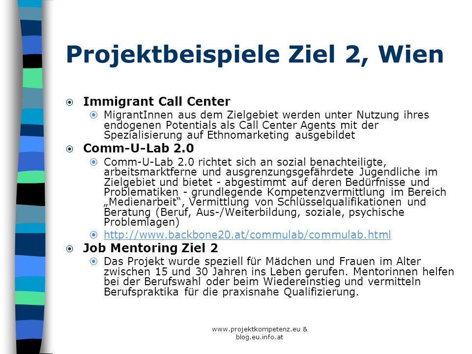 Projektbeispiele Ziel 2, Wien