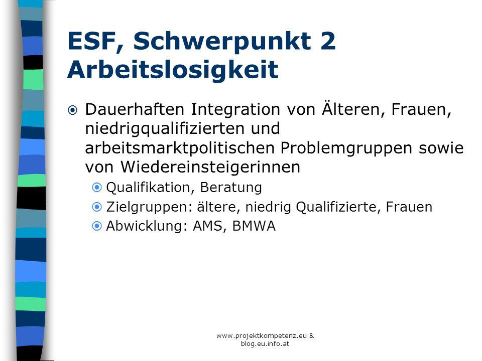 ESF, Schwerpunkt 2 Arbeitslosigkeit