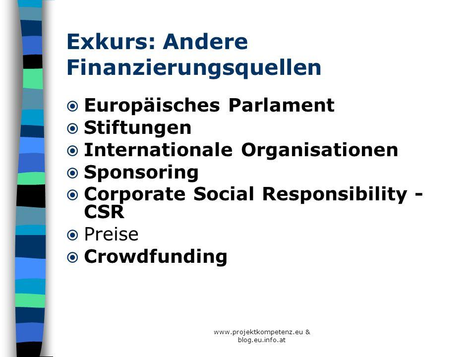 Exkurs: Andere Finanzierungsquellen