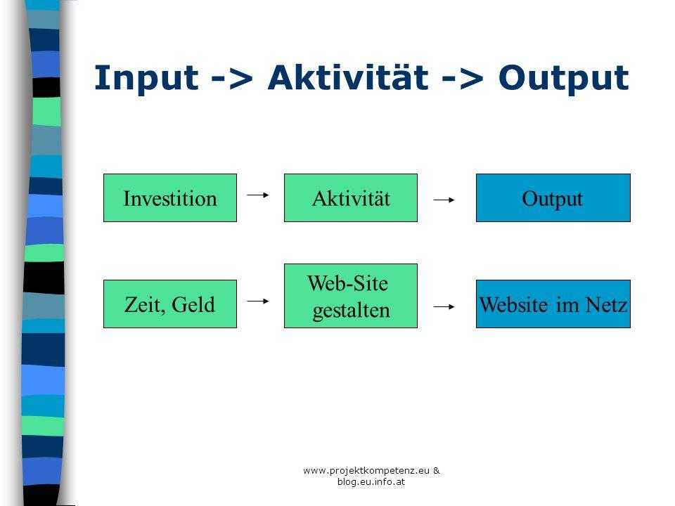 Input -> Aktivität -> Output