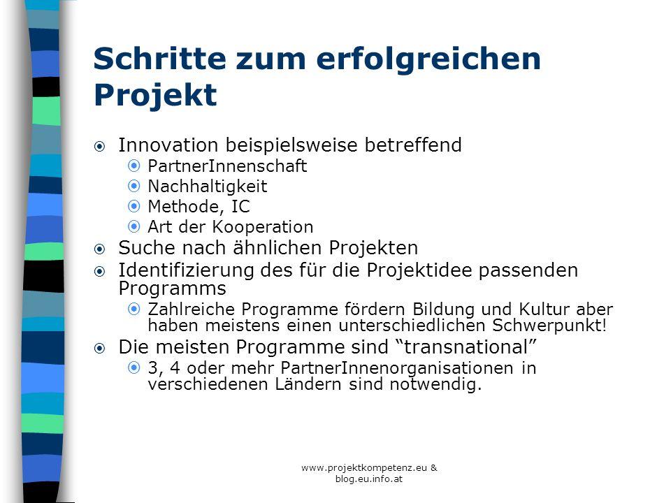 Schritte zum erfolgreichen Projekt
