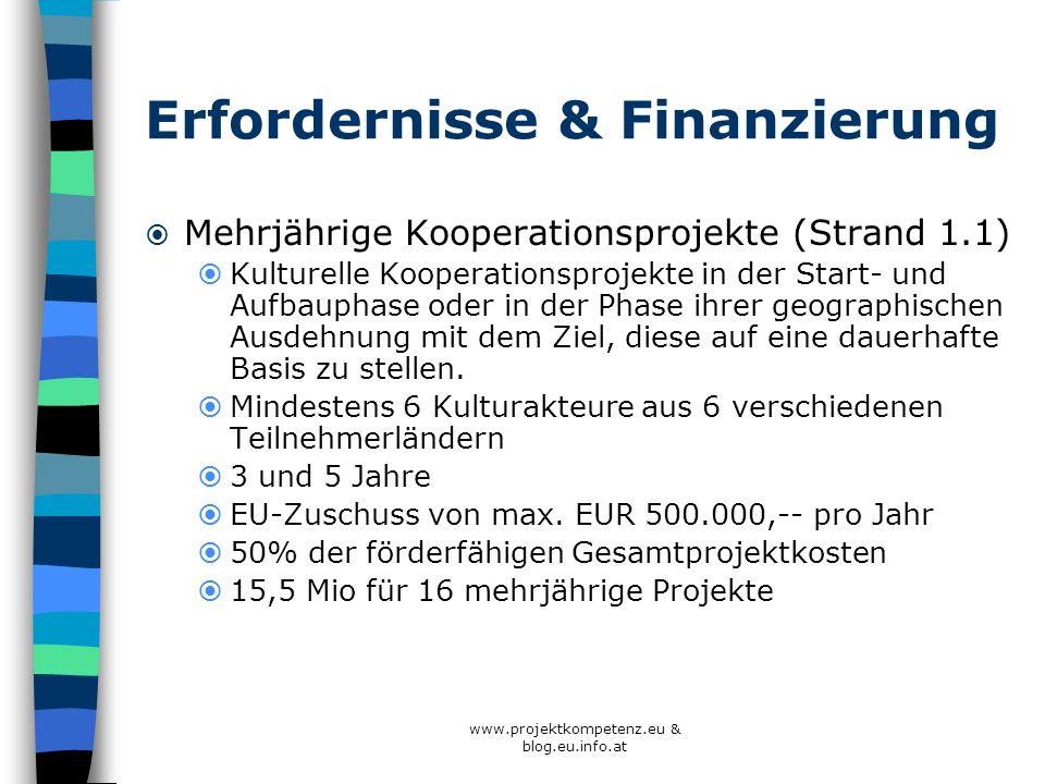 Erfordernisse & Finanzierung