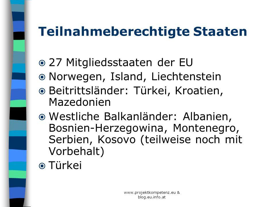 Teilnahmeberechtigte Staaten