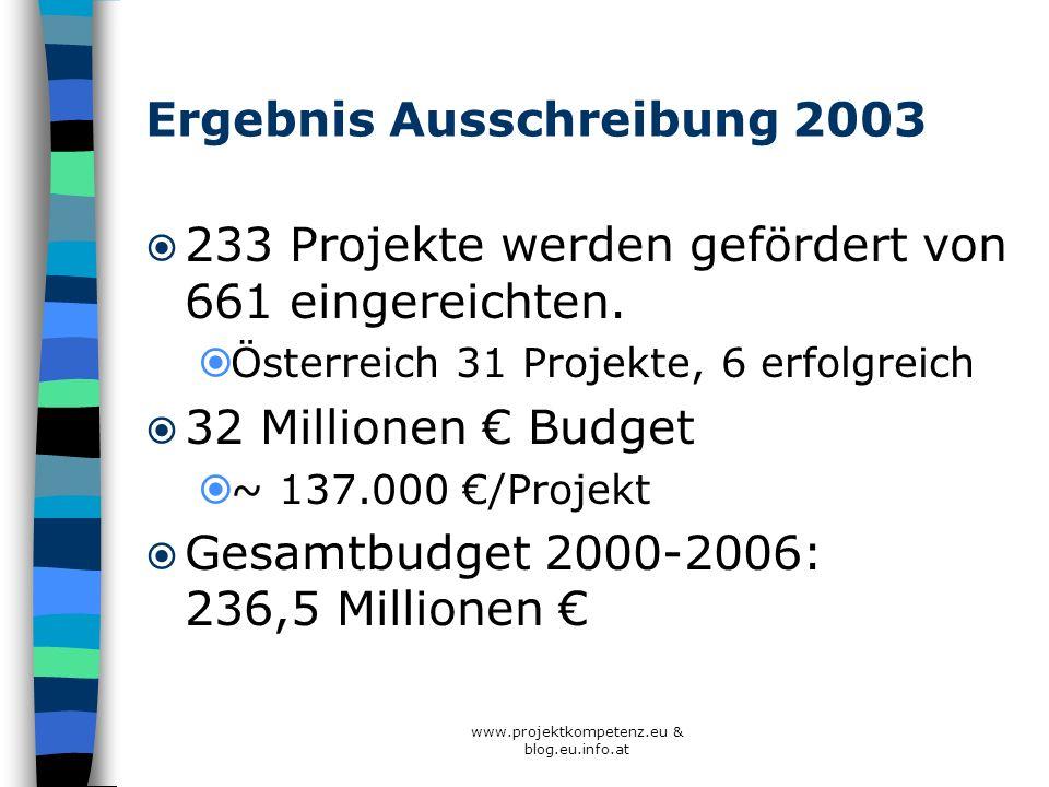 Ergebnis Ausschreibung 2003