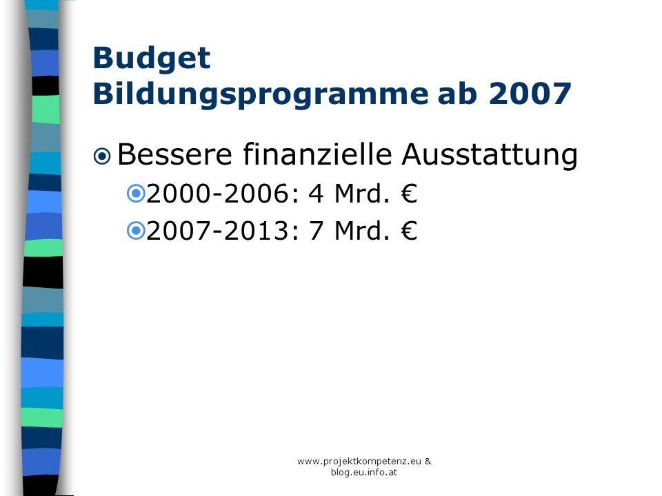 Budget Bildungsprogramme ab 2007