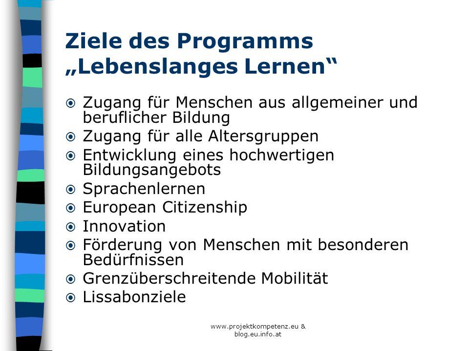 "Ziele des Programms ""Lebenslanges Lernen"