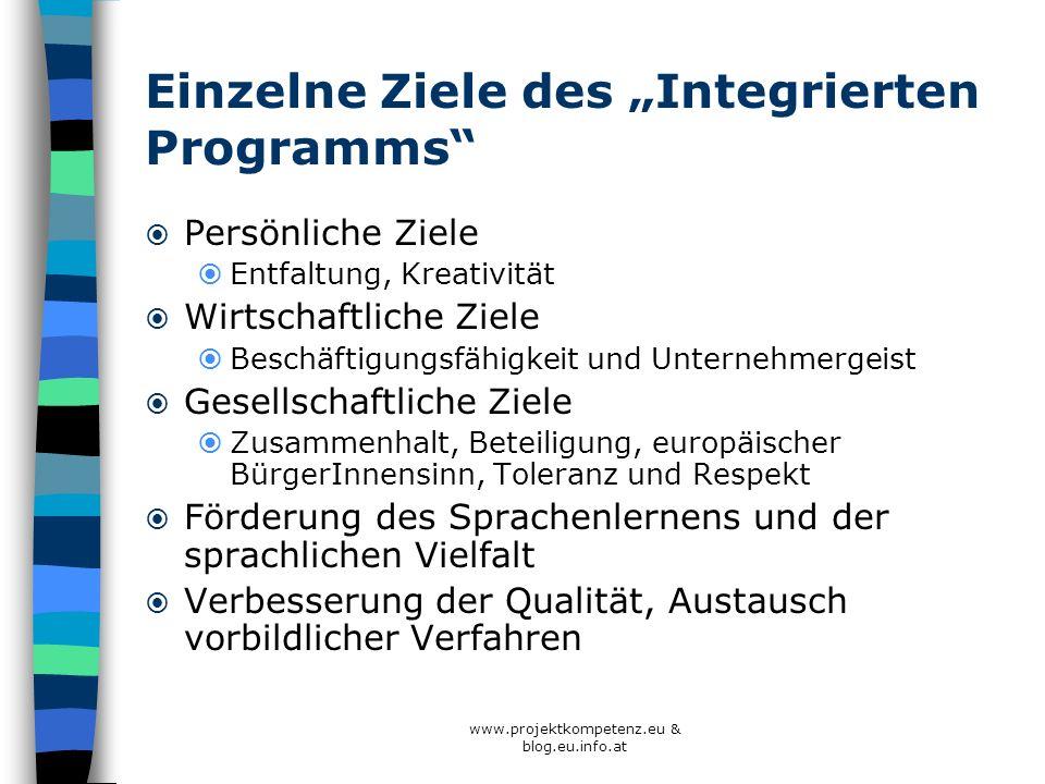 """Einzelne Ziele des """"Integrierten Programms"""