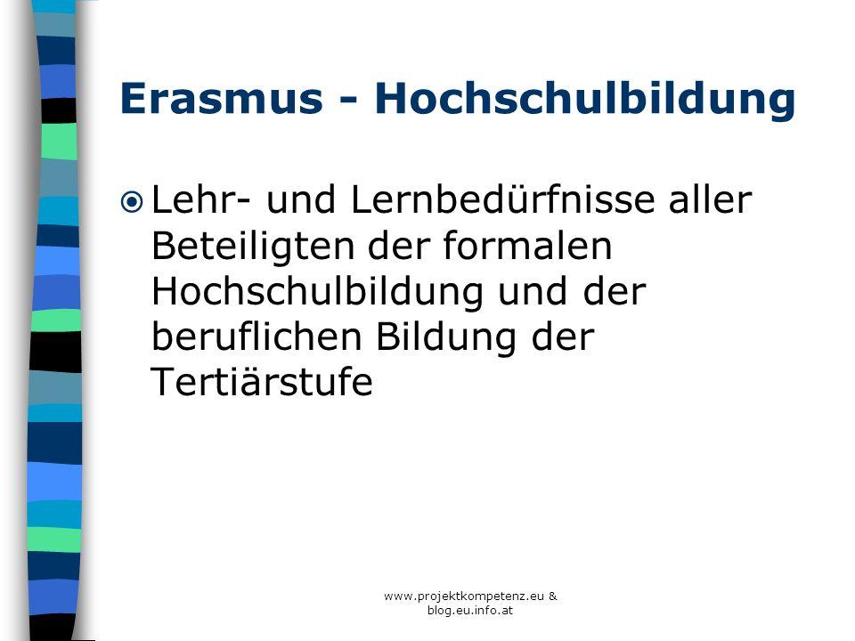 Erasmus - Hochschulbildung