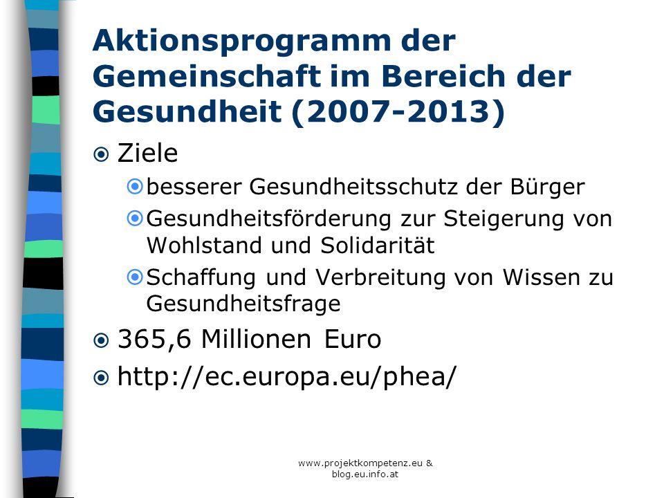 Aktionsprogramm der Gemeinschaft im Bereich der Gesundheit (2007-2013)