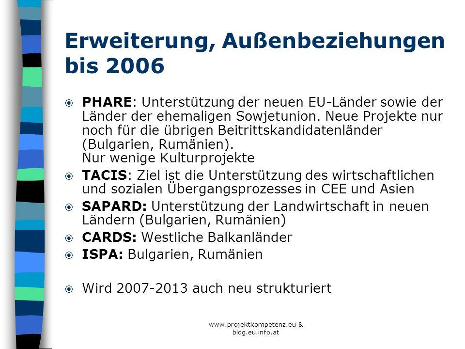 Erweiterung, Außenbeziehungen bis 2006