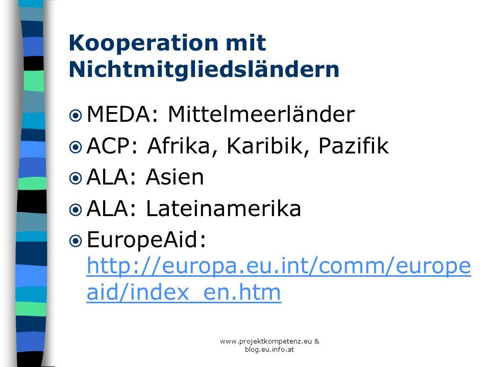 Kooperation mit Nichtmitgliedsländern