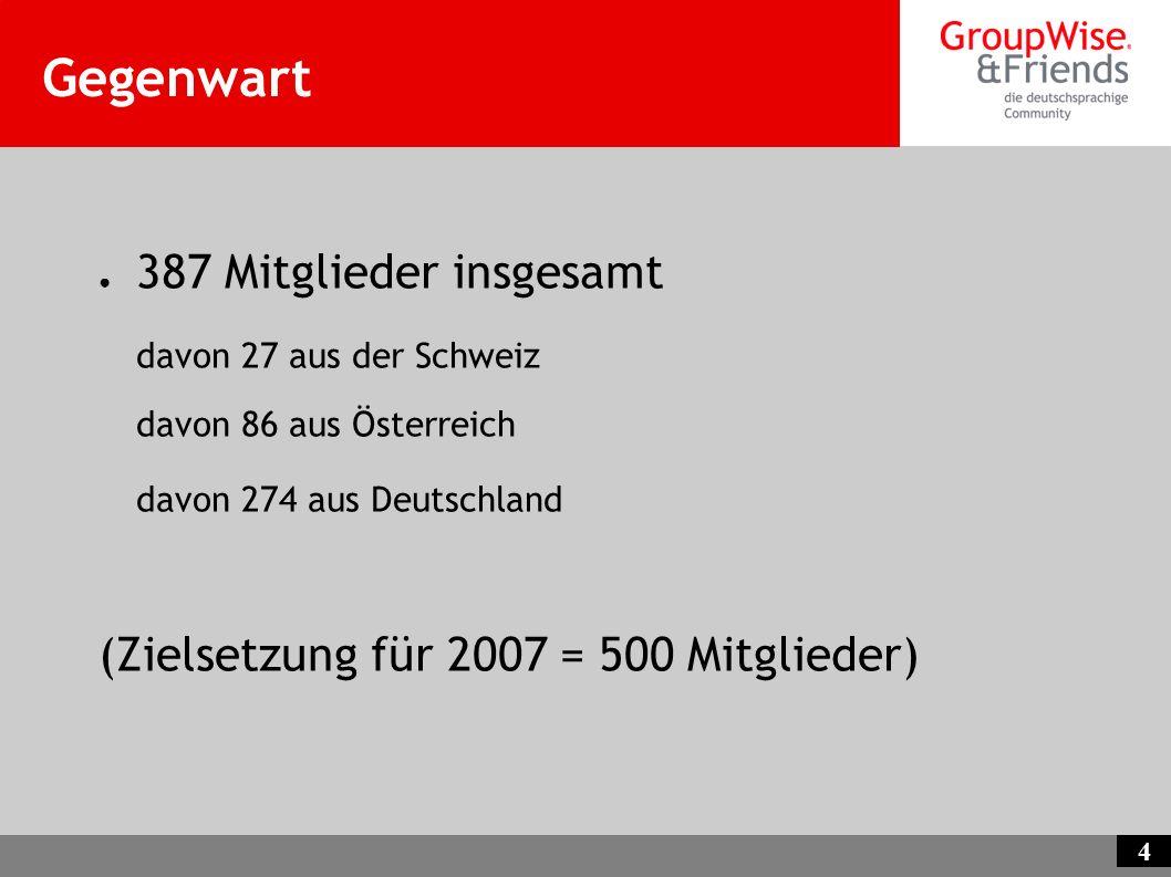 Gegenwart 387 Mitglieder insgesamt davon 27 aus der Schweiz