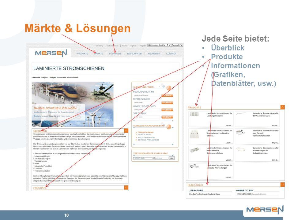 Märkte & Lösungen Jede Seite bietet: Überblick Produkte
