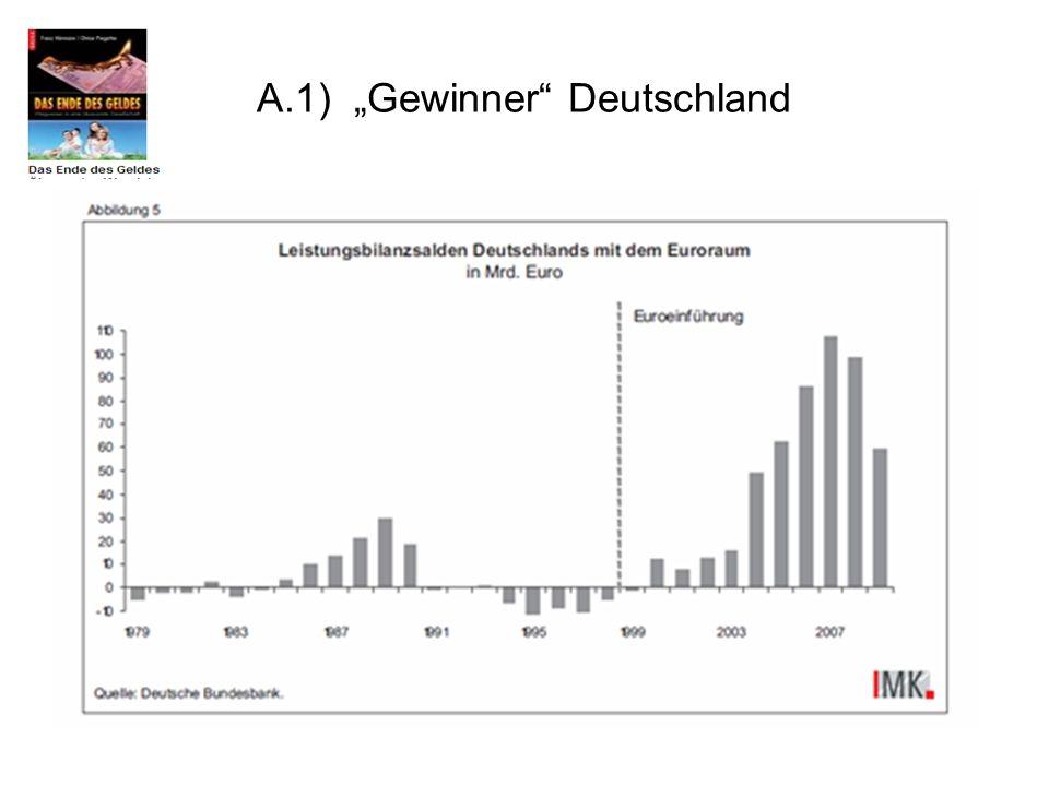 """A.1) """"Gewinner Deutschland"""