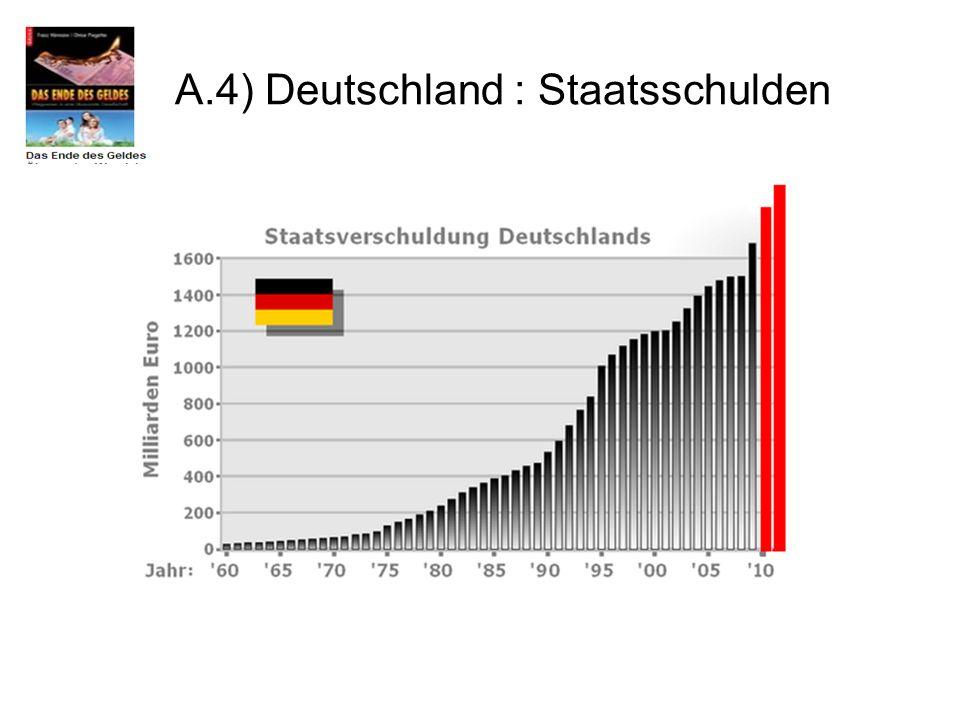 A.4) Deutschland : Staatsschulden