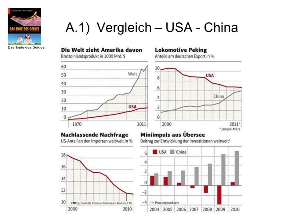 A.1) Vergleich – USA - China