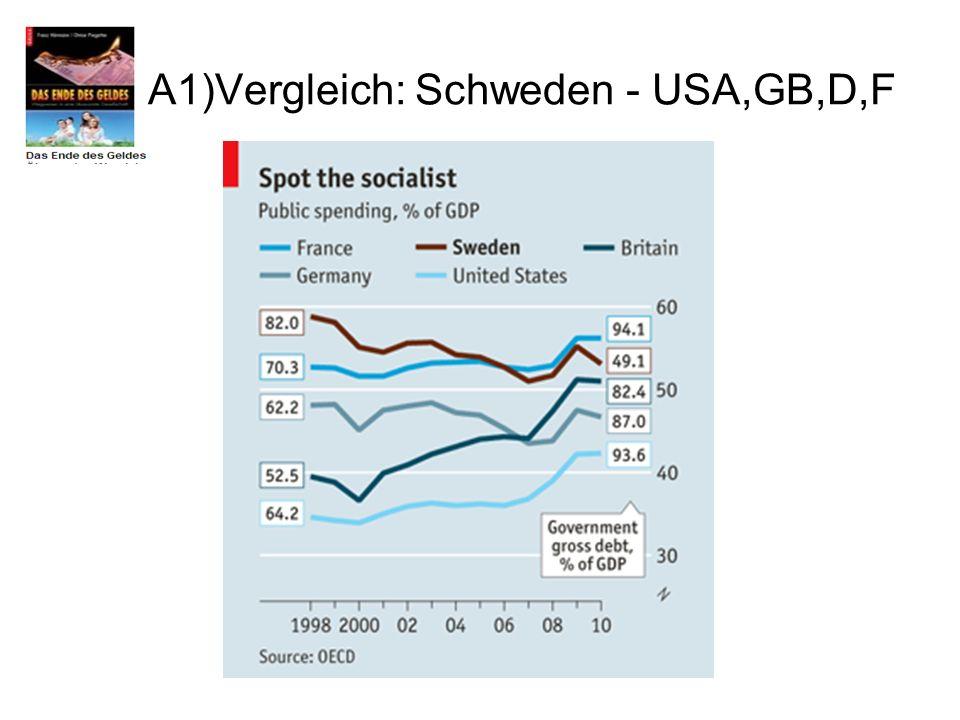 A1)Vergleich: Schweden - USA,GB,D,F