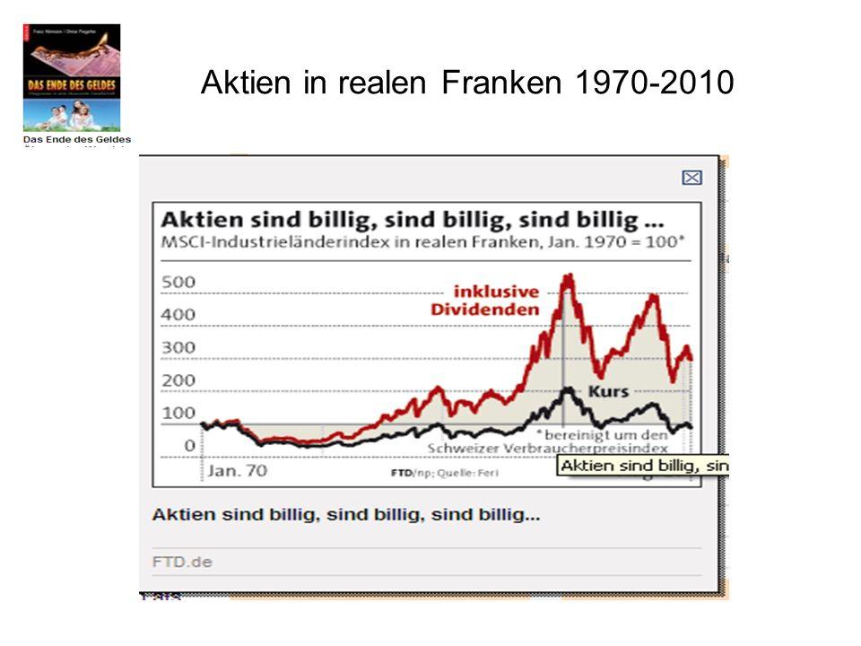 Aktien in realen Franken 1970-2010