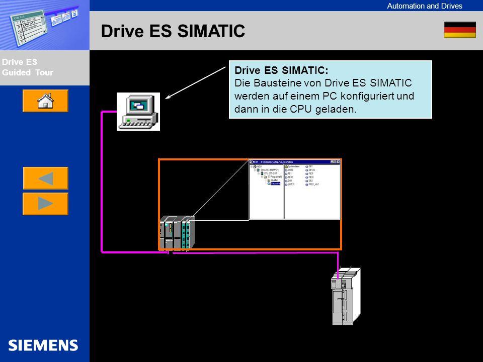 Drive ES SIMATIC: Die Bausteine von Drive ES SIMATIC werden auf einem PC konfiguriert und dann in die CPU geladen.