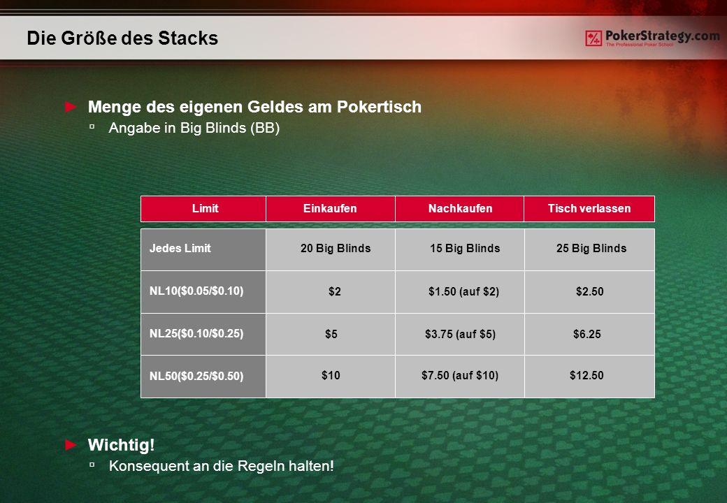 Die Größe des Stacks Menge des eigenen Geldes am Pokertisch Wichtig!