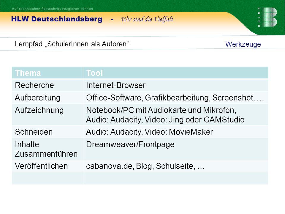 Office-Software, Grafikbearbeitung, Screenshot, … Aufzeichnung