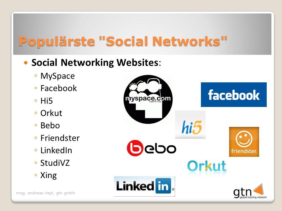Populärste Social Networks
