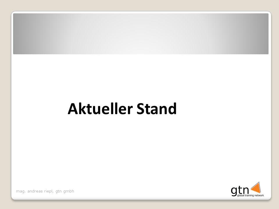 Aktueller Stand