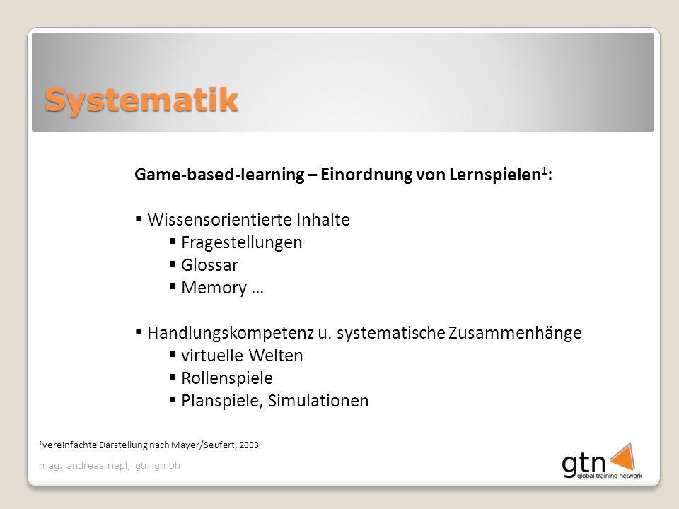 Systematik Game-based-learning – Einordnung von Lernspielen1: