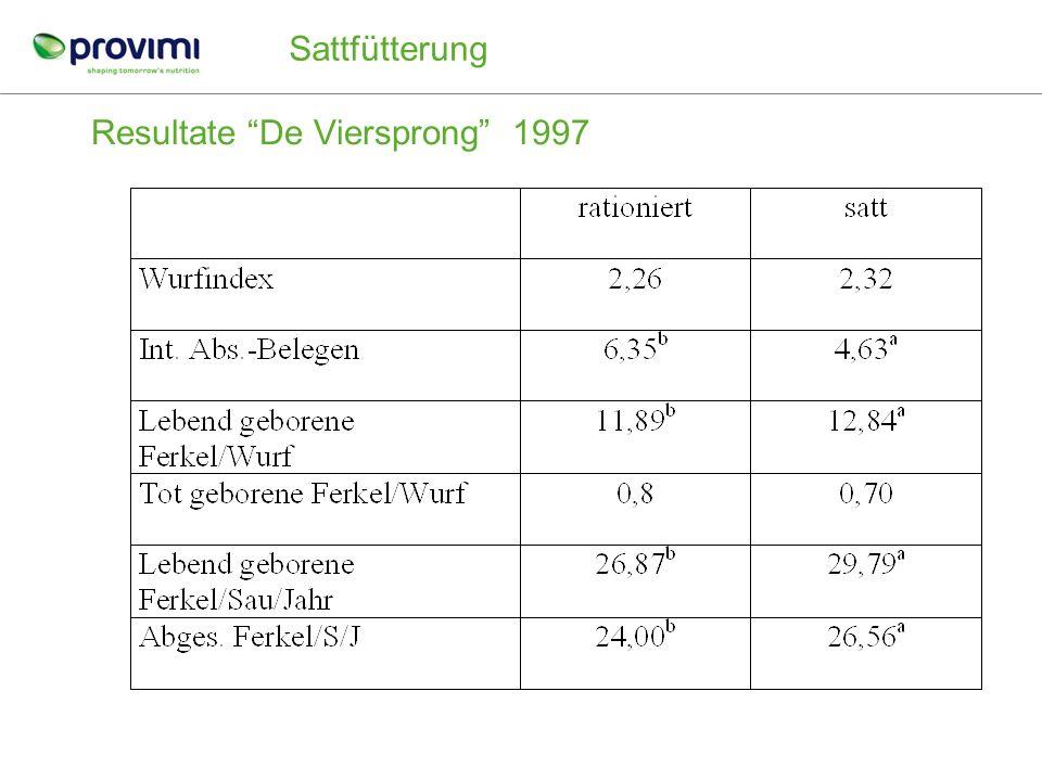 Resultate De Viersprong 1997