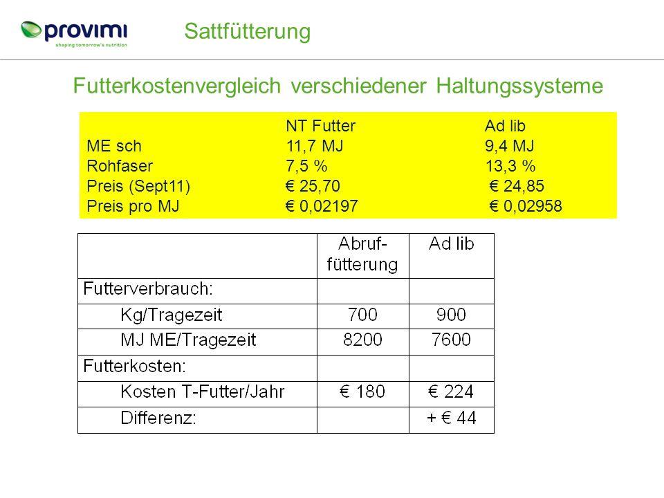 Futterkostenvergleich verschiedener Haltungssysteme