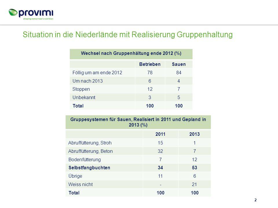 Situation in die Niederlände mit Realisierung Gruppenhaltung