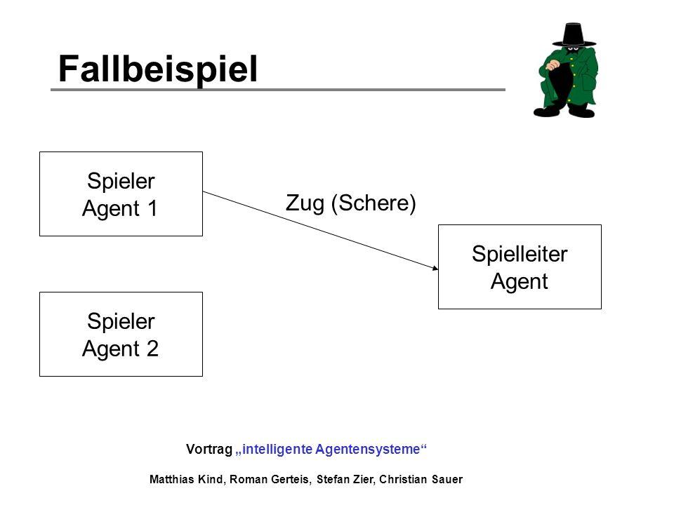 Fallbeispiel Spieler Agent 1 Zug (Schere) Spielleiter Agent Spieler
