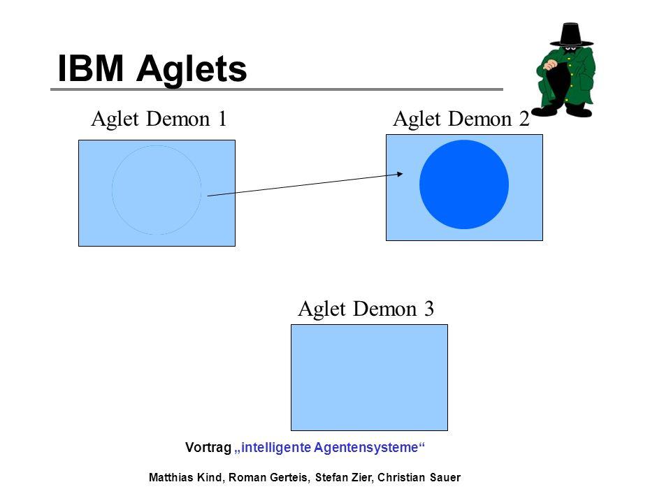 IBM Aglets Aglet Demon 1 Aglet Demon 2 Aglet Demon 3